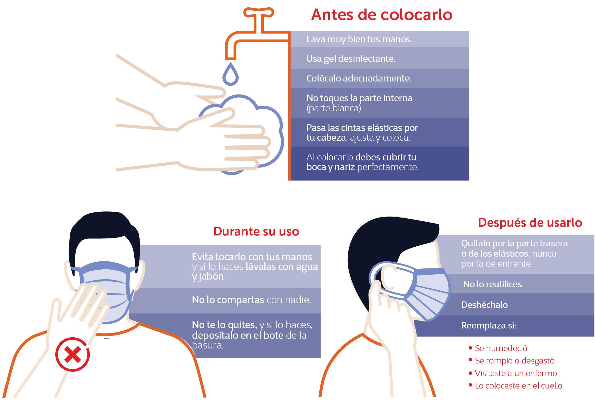 Médica Sur: Medidas básicas de higiene